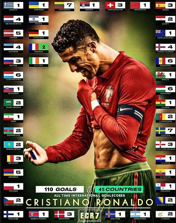 """Ronaldo viết """"tâm thư"""" xúc động sau khi trở thành chân sút vĩ đại nhất cấp ĐTQG - Ảnh 3."""