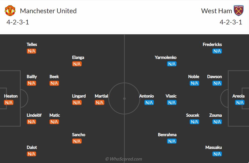 Nhận định, soi kèo, dự đoán MU vs West Ham (vòng 3 Cúp Liên đoàn Anh) - Ảnh 1.