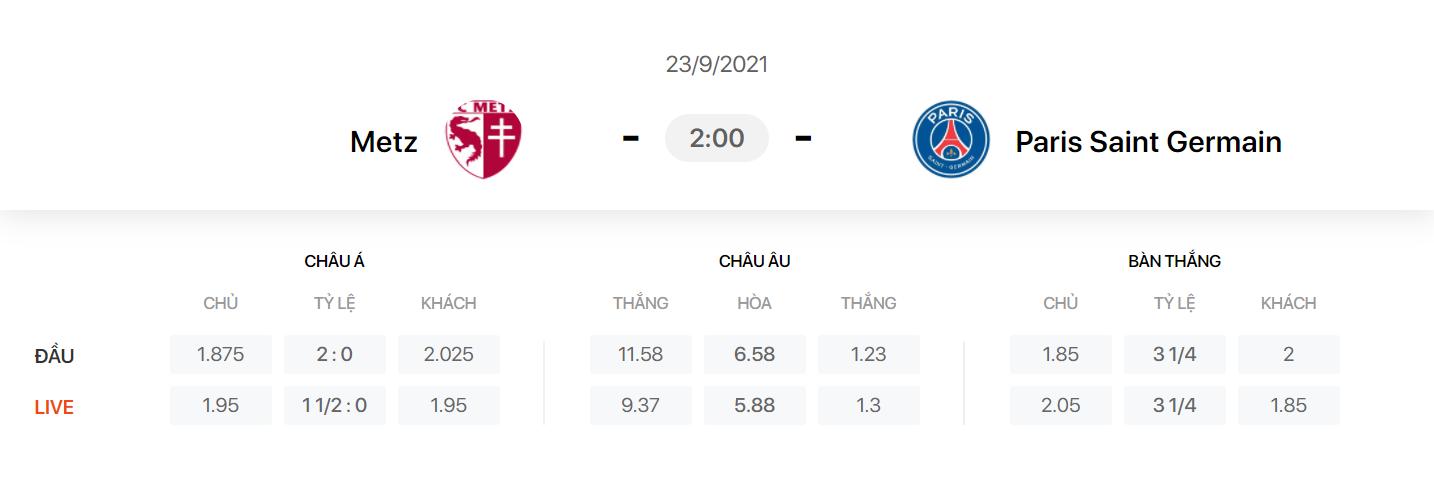 Nhận định, soi kèo, dự đoán Metz vs PSG (vòng 7 Ligue 1) - Ảnh 1.