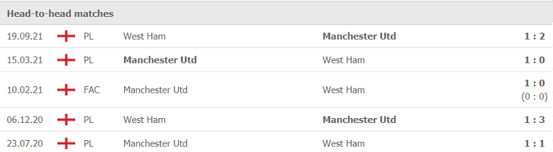 Nhận định, soi kèo, dự đoán MU vs West Ham (vòng 3 Cúp Liên đoàn Anh) - Ảnh 3.