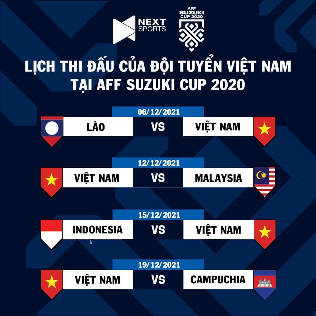 Các đối thủ nói gì khi cùng bảng tuyển Việt Nam ở AFF Cup 2020? - Ảnh 6.