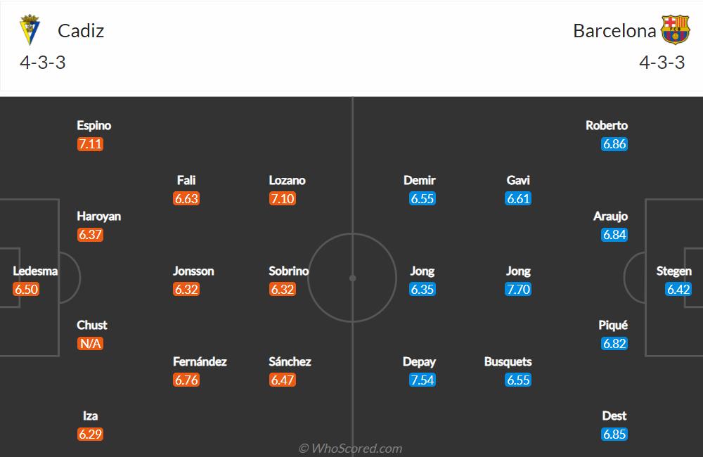 Nhận định, soi kèo, dự đoán Cadiz vs Barcelona (vòng 6 LaLiga) - Ảnh 2.