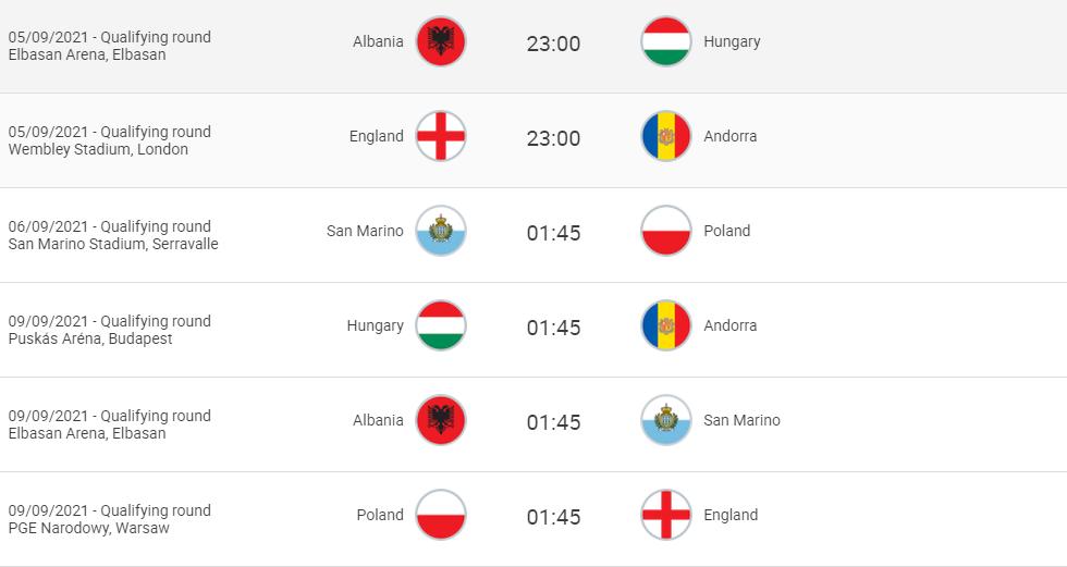 Lịch thi đấu các trận tiếp theo của bảng I