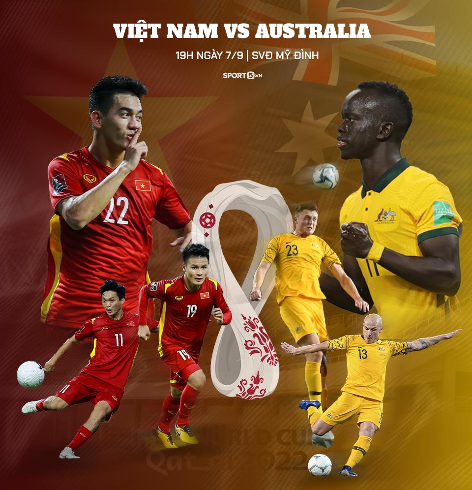 """19h ngày 7/9, ĐT Việt Nam vs ĐT Australia: """"Lần đầu"""" cho Mỹ Đình  - Ảnh 1."""