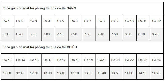 Đại học Quốc gia Hà Nội tổ chức thi giãn cách cho các thí sinh thi đánh giá năng lực trong tháng 6/2021 - Ảnh 1.