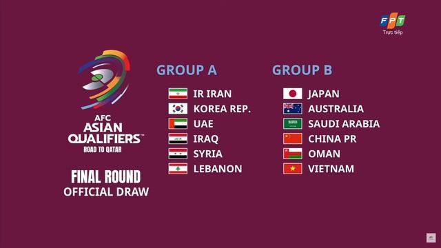 Tuyển Việt Nam đối đầu Nhật Bản tại vòng loại cuối cùng World Cup 2022 - Ảnh 2.