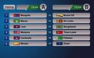 Bốc thăm vòng loại World Cup 2022: Malaysia nhẹ gánh