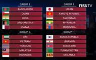 """Vòng loại 2 World Cup 2022: Đại chiến Đông Nam Á, Việt Nam, Thái Lan, Malaysia, Indonesia về chung """"một nhà"""""""