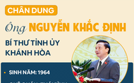[Infographic]: Chân dung Bí thư Tỉnh ủy Khánh Hòa Nguyễn Khắc Định