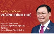 [Infographic] Sự nghiệp của tân Chủ tịch Quốc hội Vương Đình Huệ