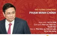 [Infographic] Bước đường sự nghiệp của tân Thủ tướng Chính phủ Phạm Minh Chính