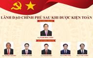 [Infographic] Lãnh đạo Chính phủ sau khi được kiện toàn