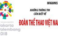 [Infographic] ASIAD 2018: Những thông tin cần biết về Đoàn Thể thao Việt Nam