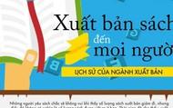 Chuỗi hoạt động kỷ niệm 66 năm ngày Truyền thống ngành Xuất bản Việt Nam