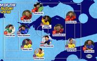 Loạt ngôi sao Việt Nam chiếm nửa đội hình hoàn hảo AFF Cup