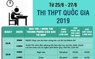 Hơn 653.000 thí sinh đăng ký dùng kết quả kỳ thi THPT quốc gia 2019 để xét tuyển đại học