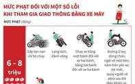 Chi tiết mức phạt tiền một số lỗi vi phạm giao thông với xe máy