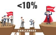 Mọi thành công trong kinh doanh đều bắt nguồn từ kỷ luật bản thân