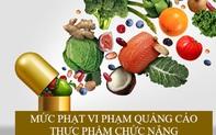 Hà Nội: Xử phạt 12,5 triệu đồng do quảng cáo thực phẩm không phù hợp