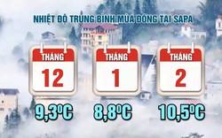 """Mùa đông năm nay """"ấm"""" hơn thường lệ?"""