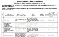 Đại sứ quán Nhật Bản không chấp nhận hồ sơ xin cấp visa từ 5 cơ sở tư vấn du học Việt Nam