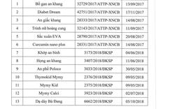 Thu hồi hàng loạt sản phẩm bảo vệ sức khỏe của Công ty Dream Life Việt Nam