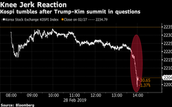 Chứng khoán Hàn Quốc giảm đột ngột vì Tổng thống Trump và Chủ tịch Kim hủy ăn trưa, rút ngắn thời gian hội nghị