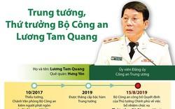 [Infographics] Trung tướng, Thứ trưởng Bộ Công an Lương Tam Quang