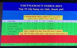 Đà Nẵng đứng đầu bảng xếp hạng Việt Nam ICT Index 11 năm liên tiếp
