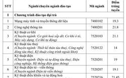 Công bố điểm chuẩn đại học 2019 trường ĐH Giao thông vận tải TP. Hồ Chí Minh