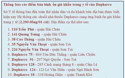Các điểm bán bình ổn giá khẩu trang y tế ở Đà Nẵng