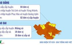 6 tỉnh, thành sắp xếp đơn vị hành chính huyện, xã là những địa phương nào?