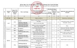 Quảng Nam thông báo thi tuyển 340 chỉ tiêu công chức năm 2020