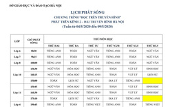 Lịch phát sóng chương trình Dạy học trên truyền hình Hà Nội từ ngày 4-9/5