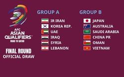Vòng loại 3 World Cup 2022: Việt Nam né được đội tuyển mà thầy Park