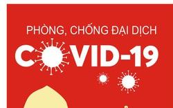 Bộ VHTTDL yêu cầu tăng cường thực hiện công tác tuyên truyền phòng, chống dịch COVID-19