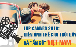 """[Infographic] LHP Cannes 2018: Điện ảnh thế giới trỗi dậy và """"ẩn số"""" Việt Nam"""