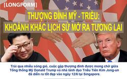 [Longform] Thượng đỉnh Mỹ - Triều: Khoảnh khắc lịch sử mở ra tương lai