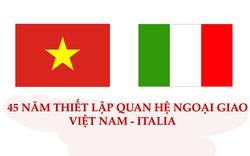 """Hòa nhạc """"IBLA-Vietnam award 2018"""" kỷ niệm 45 năm quan hệ ngoại giao Việt Nam - Italia"""
