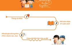 """Cùng """"Reading Books Together"""" xây dựng thư viện sách"""