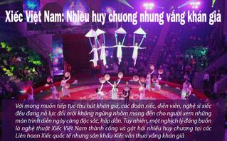 Xiếc Việt Nam: Nhiều huy chương nhưng vắng khán giả