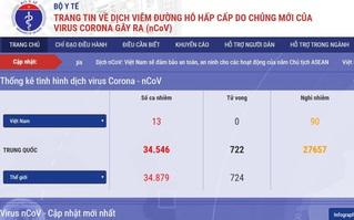 Bộ Y tế ra mắt trang tin điện tử và app về dịch bệnh nCoV