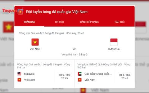 Lịch truyền hình của đội tuyển Việt Nam tại vòng loại World Cup 2022